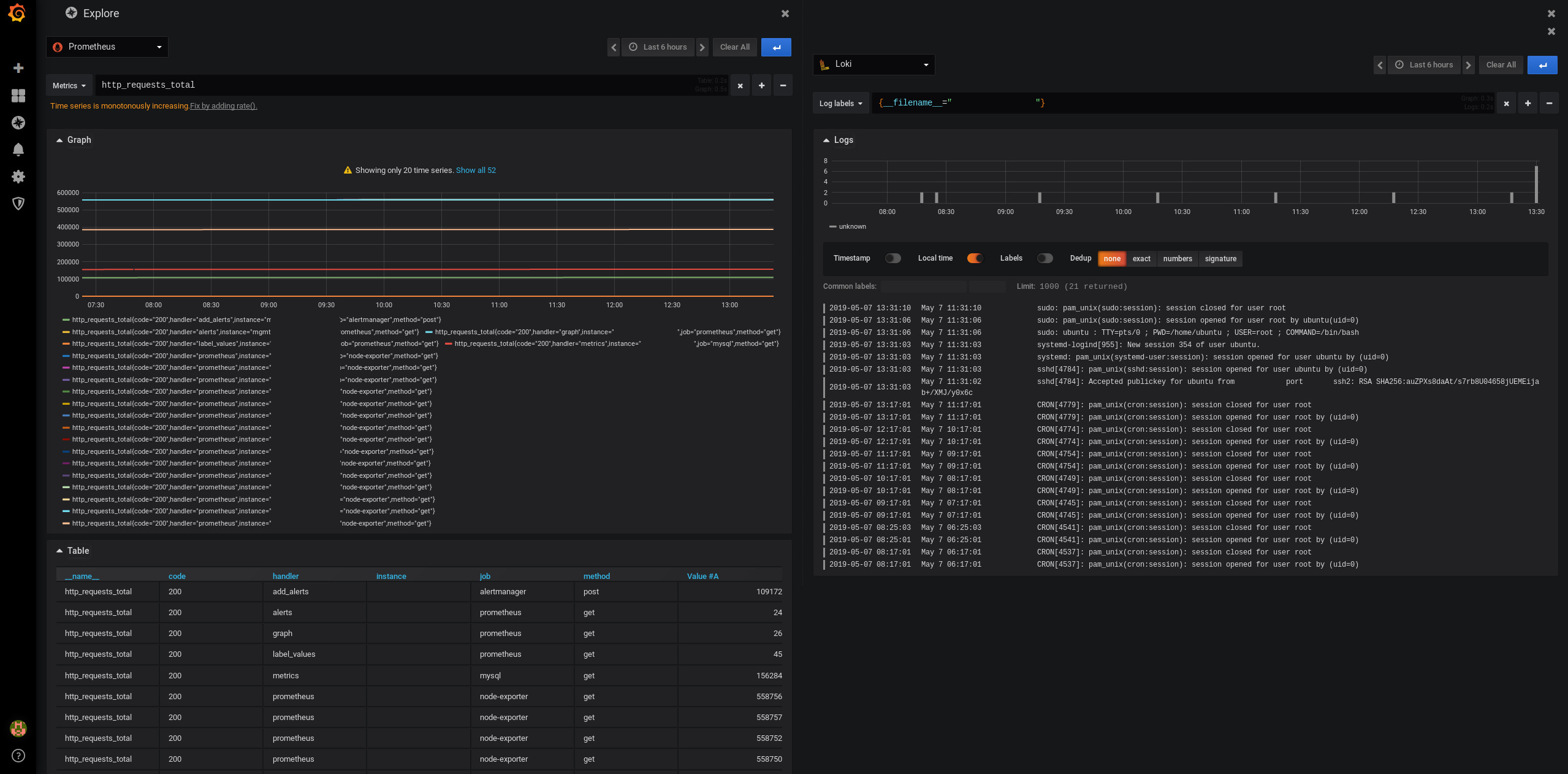 Grafana und Prometheus - ein Workshop-Thema?!